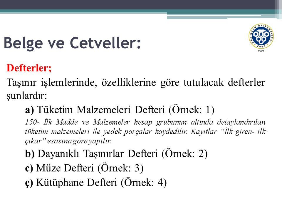Belge ve Cetveller: Defterler;