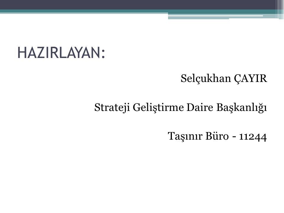 HAZIRLAYAN: Selçukhan ÇAYIR Strateji Geliştirme Daire Başkanlığı Taşınır Büro - 11244