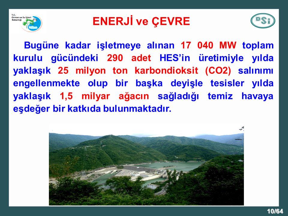 ENERJİ ve ÇEVRE