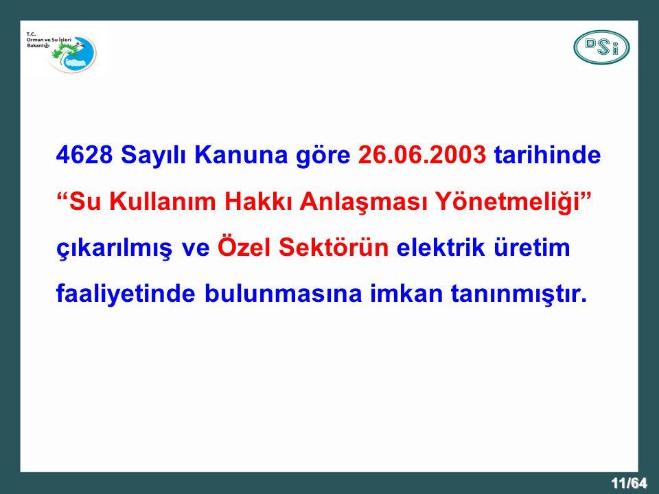 4628 Sayılı Kanuna göre 26.06.2003 tarihinde Su Kullanım Hakkı Anlaşması Yönetmeliği çıkarılmış ve Özel Sektörün elektrik üretim faaliyetinde bulunmasına imkan tanınmıştır.