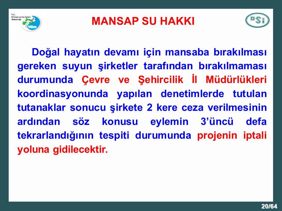 MANSAP SU HAKKI