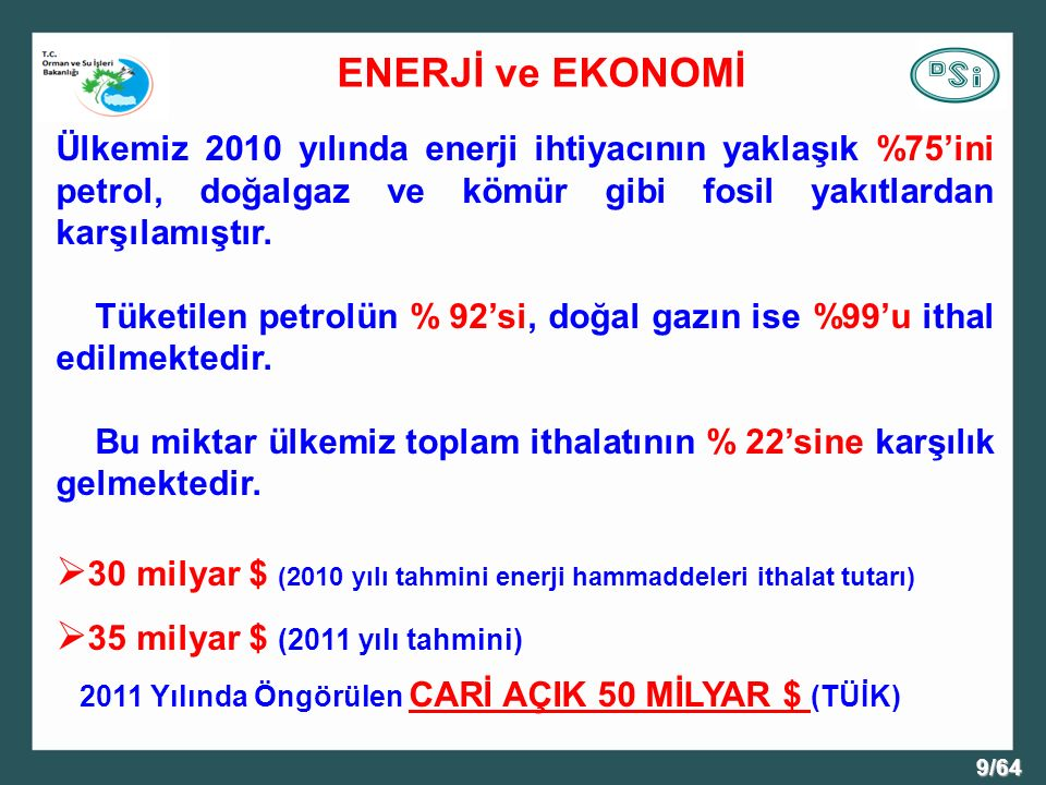 30 milyar $ (2010 yılı tahmini enerji hammaddeleri ithalat tutarı)