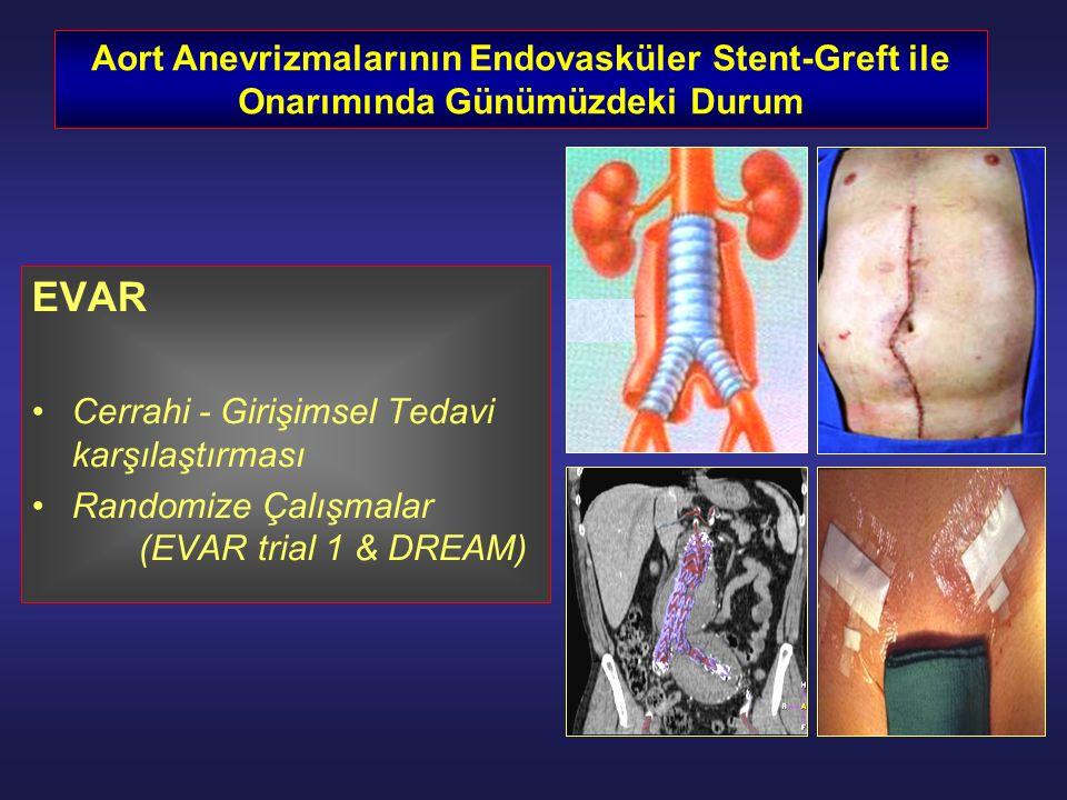 Aort Anevrizmalarının Endovasküler Stent-Greft ile Onarımında Günümüzdeki Durum
