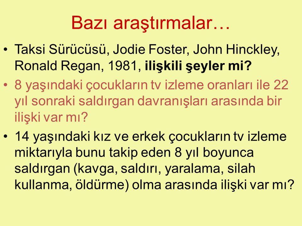 Bazı araştırmalar… Taksi Sürücüsü, Jodie Foster, John Hinckley, Ronald Regan, 1981, ilişkili şeyler mi
