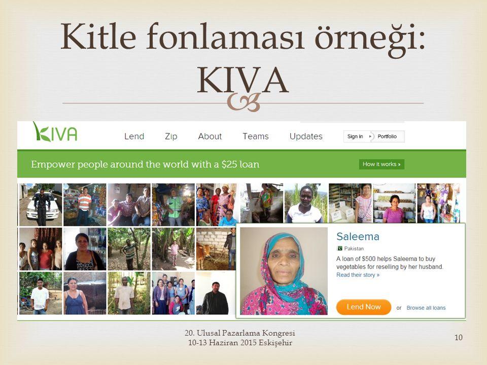 Kitle fonlaması örneği: KIVA