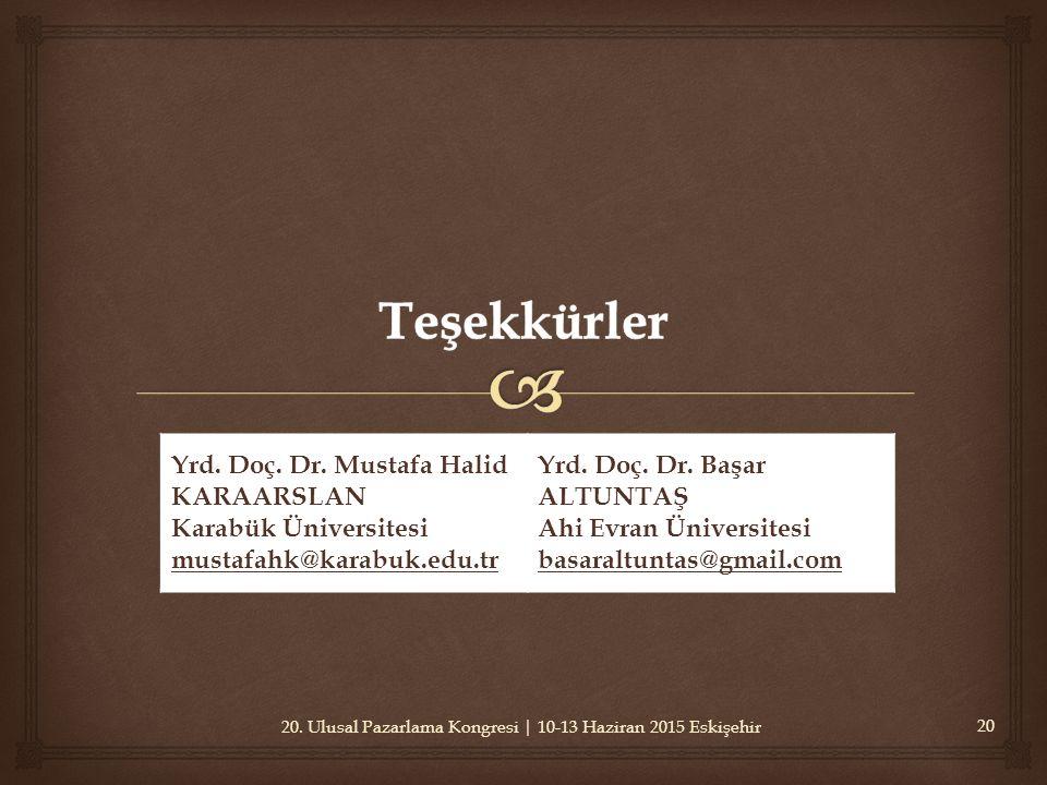 20. Ulusal Pazarlama Kongresi | 10-13 Haziran 2015 Eskişehir