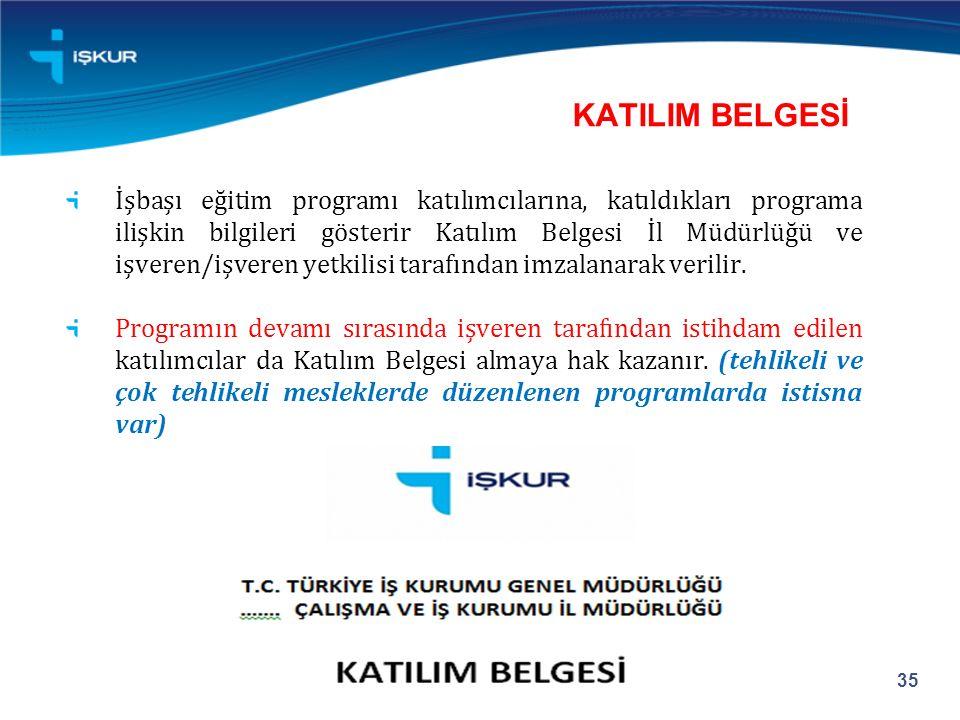 KATILIM BELGESİ