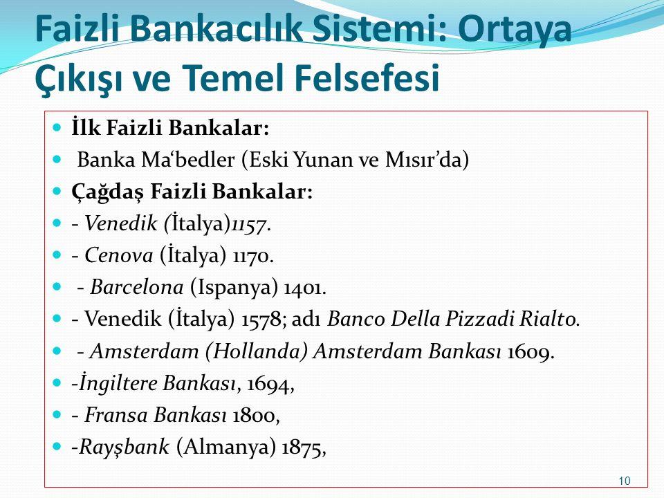 Faizli Bankacılık Sistemi: Ortaya Çıkışı ve Temel Felsefesi
