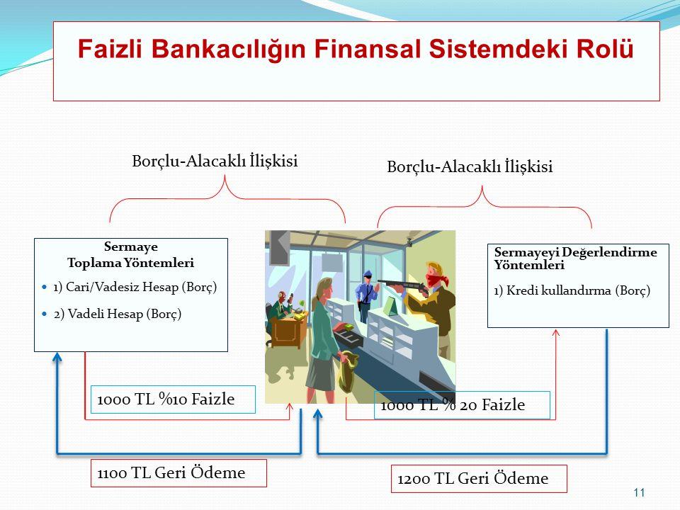 Faizli Bankacılığın Finansal Sistemdeki Rolü