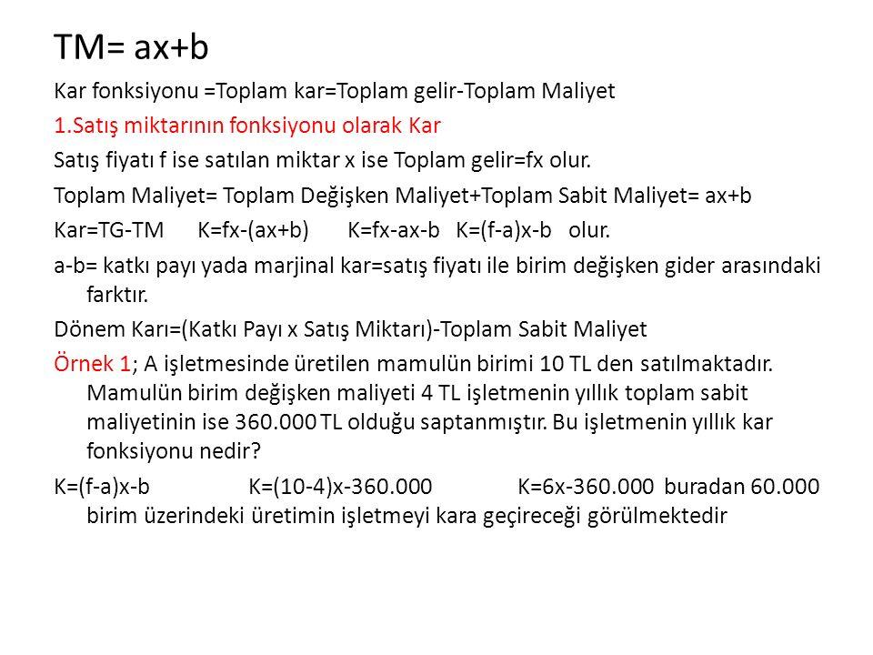 TM= ax+b Kar fonksiyonu =Toplam kar=Toplam gelir-Toplam Maliyet