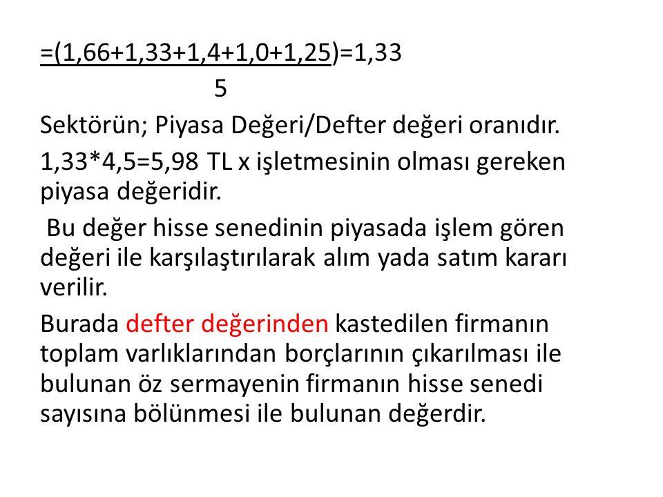 =(1,66+1,33+1,4+1,0+1,25)=1,33 5 Sektörün; Piyasa Değeri/Defter değeri oranıdır.