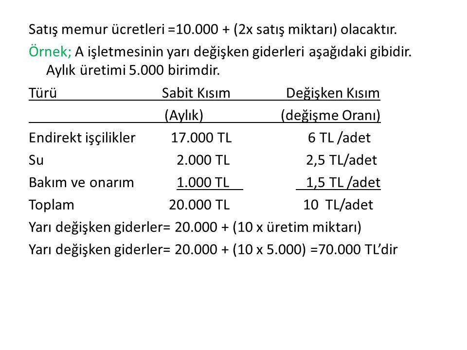 Satış memur ücretleri =10. 000 + (2x satış miktarı) olacaktır