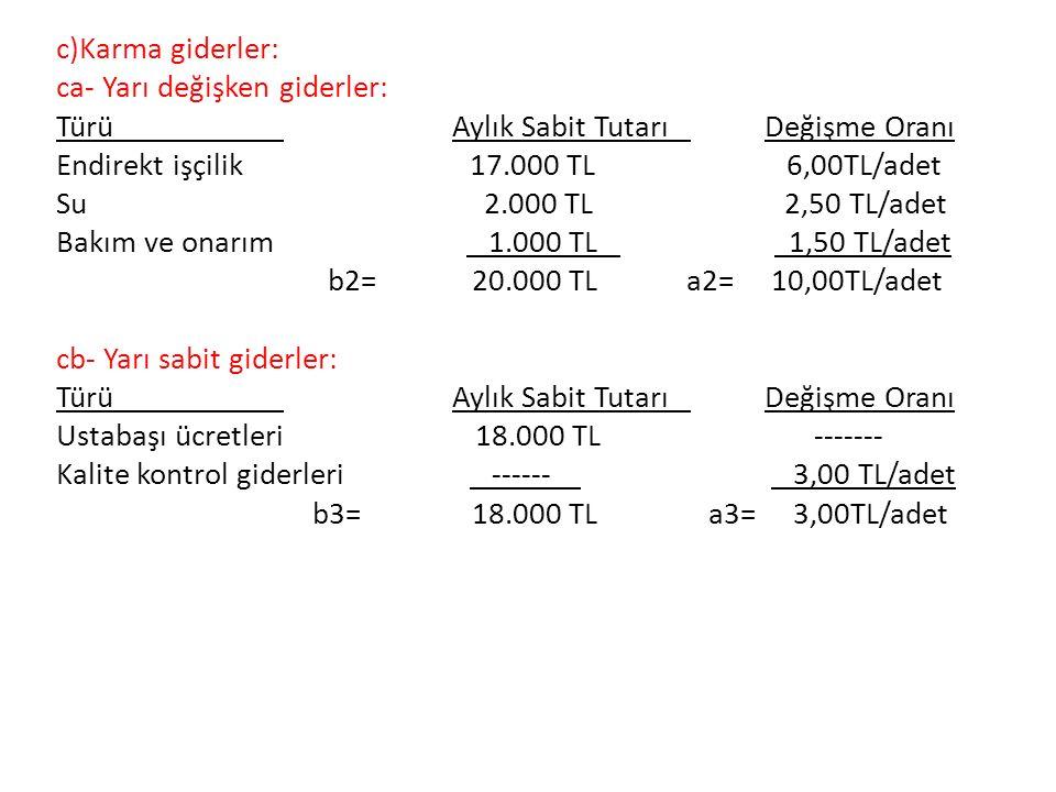 c)Karma giderler: ca- Yarı değişken giderler: Türü Aylık Sabit Tutarı Değişme Oranı Endirekt işçilik 17.000 TL 6,00TL/adet Su 2.000 TL 2,50 TL/adet Bakım ve onarım 1.000 TL 1,50 TL/adet b2= 20.000 TL a2= 10,00TL/adet cb- Yarı sabit giderler: Ustabaşı ücretleri 18.000 TL ------- Kalite kontrol giderleri ------ 3,00 TL/adet b3= 18.000 TL a3= 3,00TL/adet