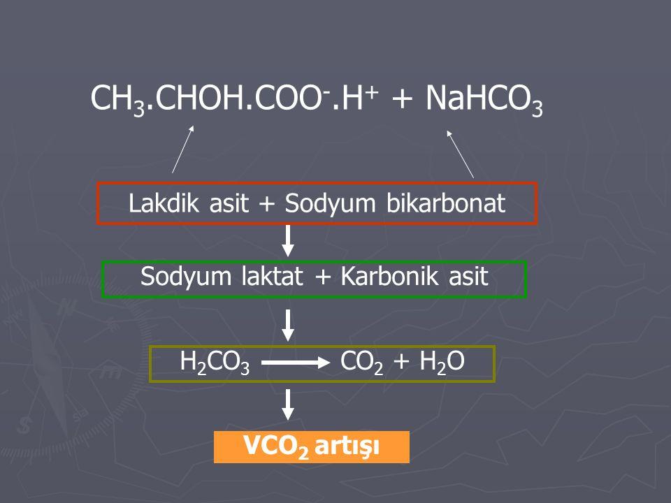 CH3.CHOH.COO-.H+ + NaHCO3 Lakdik asit + Sodyum bikarbonat