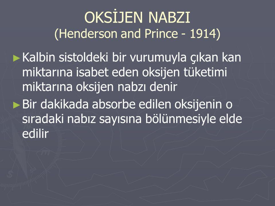 OKSİJEN NABZI (Henderson and Prince - 1914)