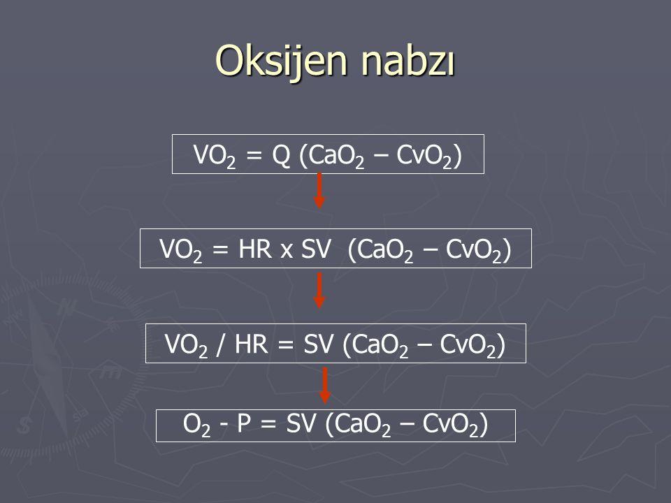 Oksijen nabzı VO2 = Q (CaO2 – CvO2) VO2 = HR x SV (CaO2 – CvO2)