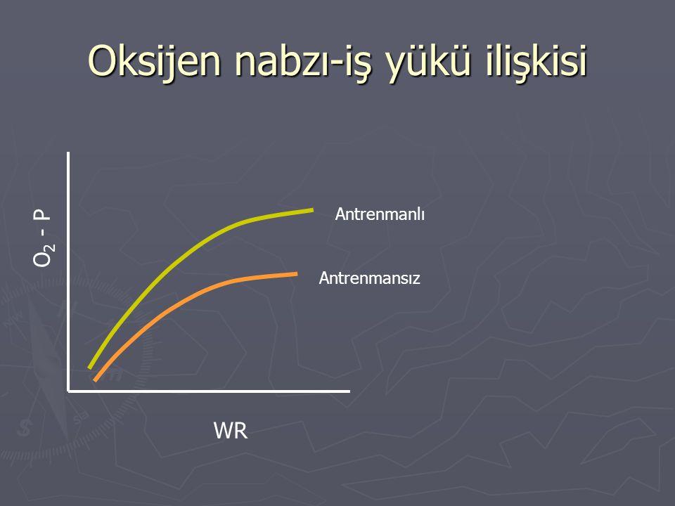 Oksijen nabzı-iş yükü ilişkisi