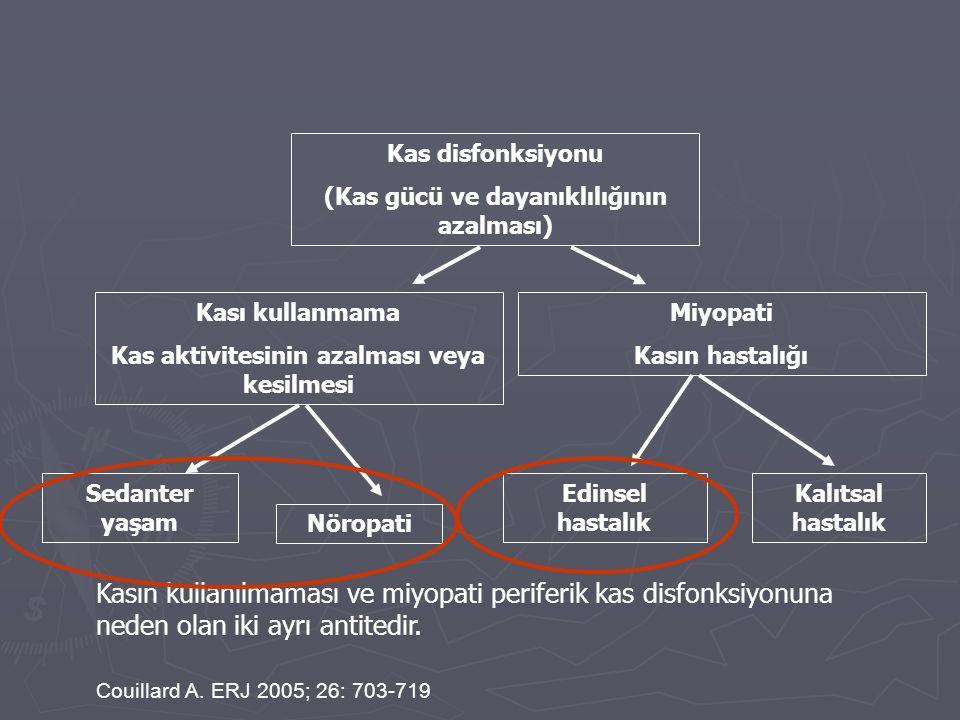 Kas disfonksiyonu (Kas gücü ve dayanıklılığının azalması) Kası kullanmama. Kas aktivitesinin azalması veya kesilmesi.