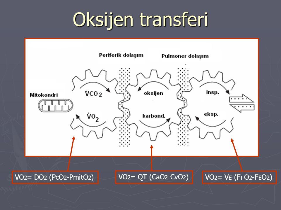 Oksijen transferi VO2= DO2 (PcO2-PmitO2) VO2= QT (CaO2-CvO2)