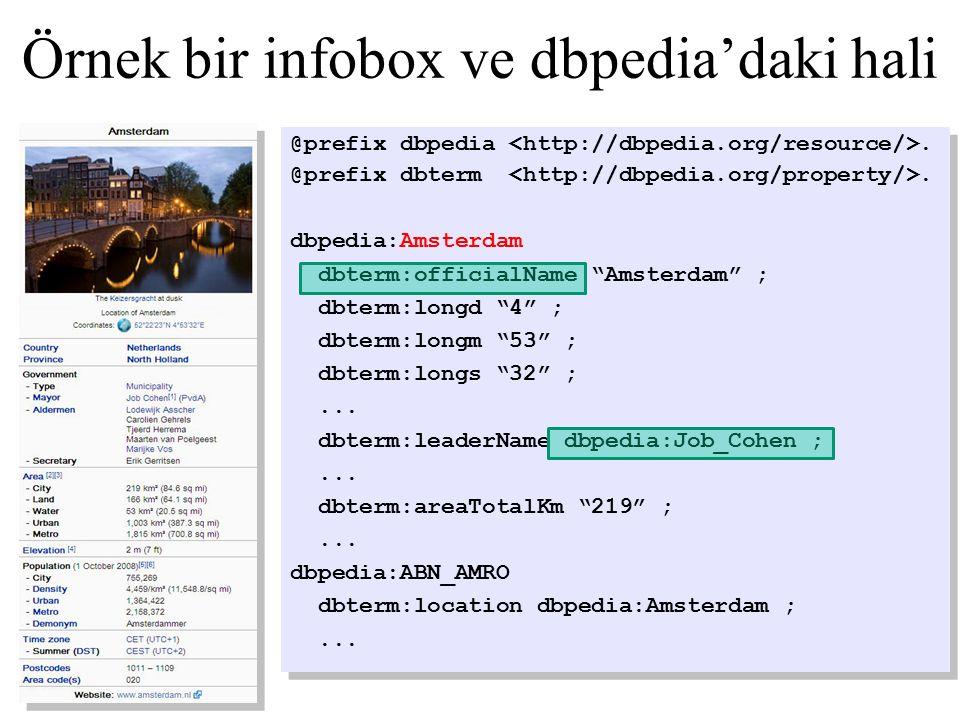 Örnek bir infobox ve dbpedia'daki hali
