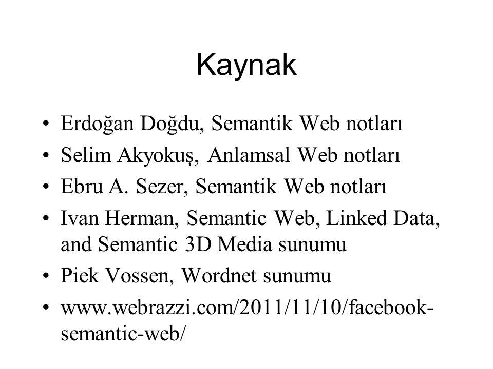 Kaynak Erdoğan Doğdu, Semantik Web notları