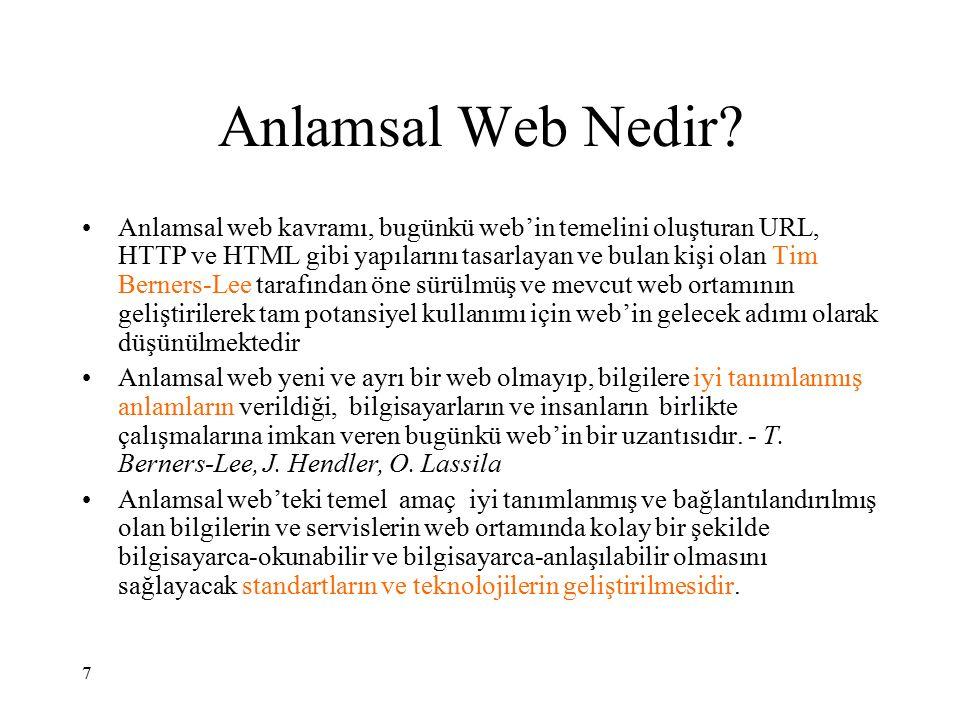 Anlamsal Web Nedir