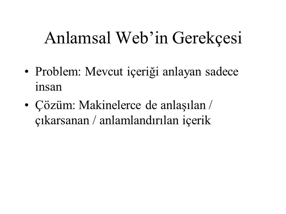 Anlamsal Web'in Gerekçesi