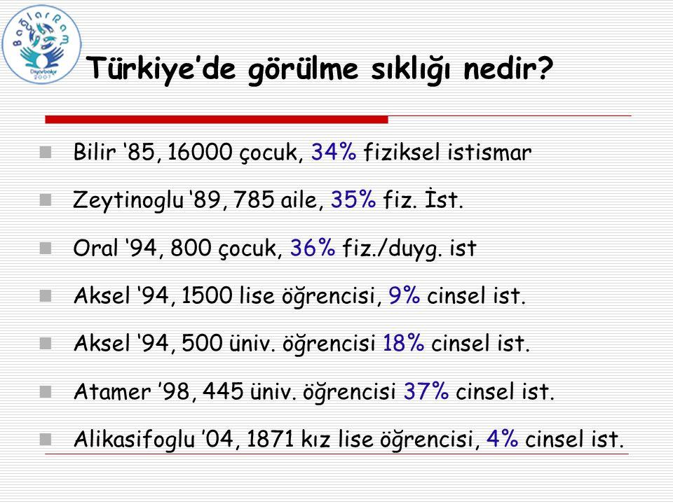 Türkiye'de görülme sıklığı nedir