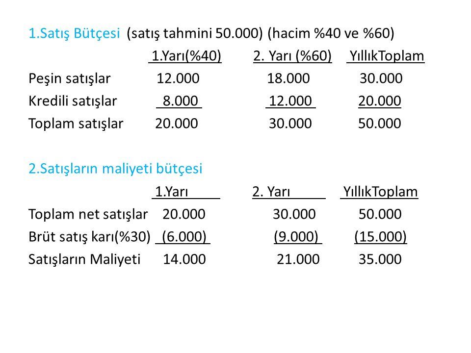 1. Satış Bütçesi (satış tahmini 50. 000) (hacim %40 ve %60) 1