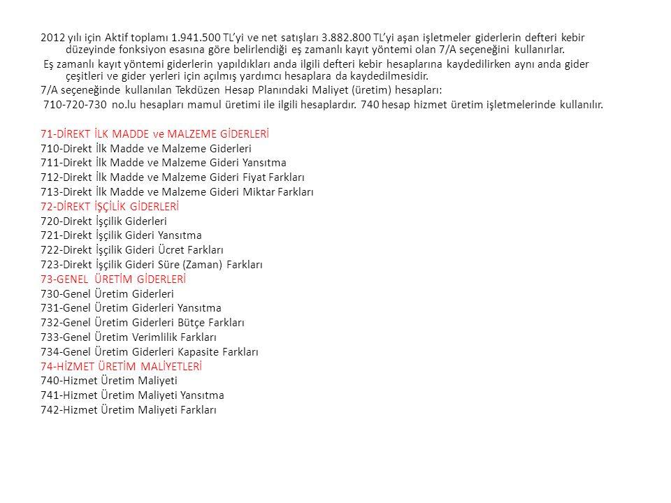 2012 yılı için Aktif toplamı 1. 941. 500 TL'yi ve net satışları 3. 882