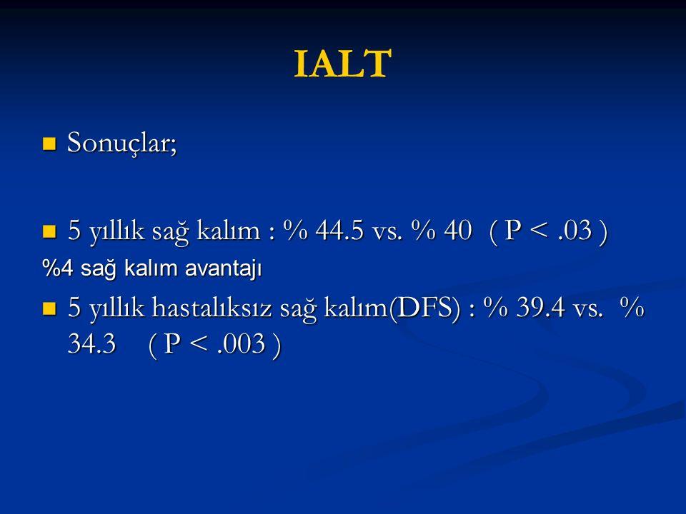 IALT Sonuçlar; 5 yıllık sağ kalım : % 44.5 vs. % 40 ( P < .03 )