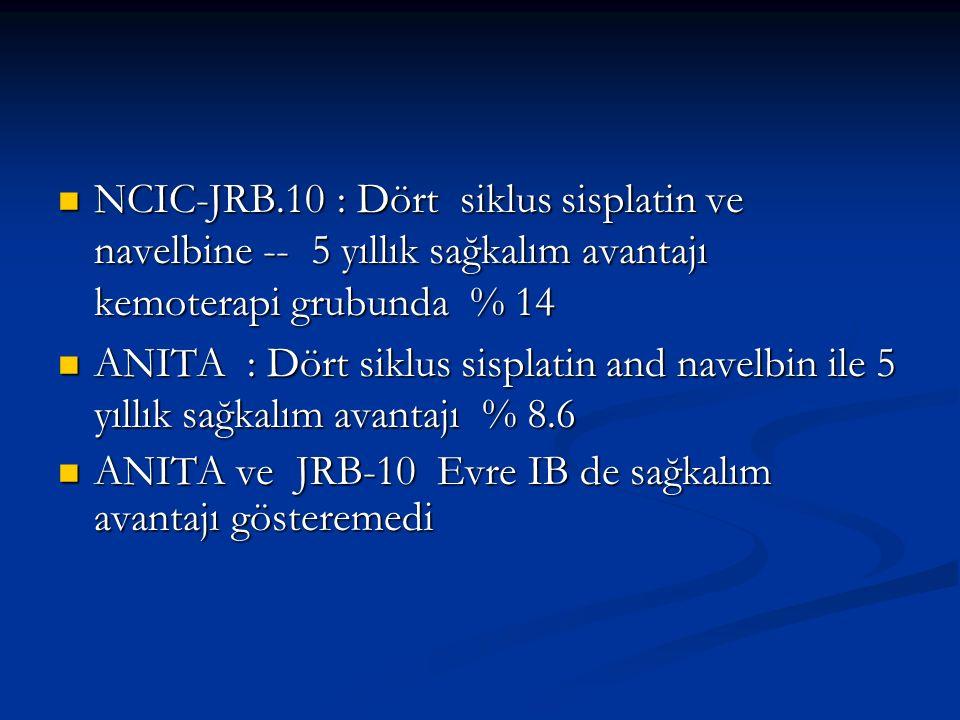 NCIC-JRB.10 : Dört siklus sisplatin ve navelbine -- 5 yıllık sağkalım avantajı kemoterapi grubunda % 14