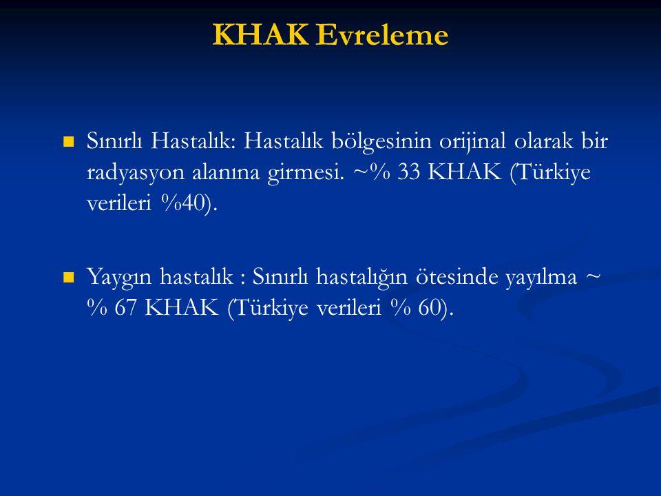 KHAK Evreleme Sınırlı Hastalık: Hastalık bölgesinin orijinal olarak bir radyasyon alanına girmesi. ~% 33 KHAK (Türkiye verileri %40).