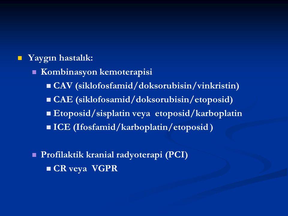 Yaygın hastalık: Kombinasyon kemoterapisi. CAV (siklofosfamid/doksorubisin/vinkristin) CAE (siklofosamid/doksorubisin/etoposid)