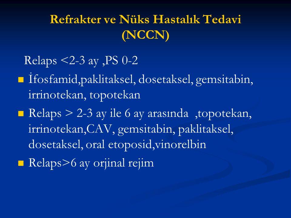 Refrakter ve Nüks Hastalık Tedavi (NCCN)
