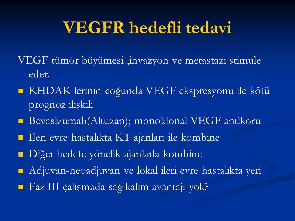 VEGFR hedefli tedavi VEGF tümör büyümesi ,invazyon ve metastazı stimüle eder. KHDAK lerinin çoğunda VEGF ekspresyonu ile kötü prognoz ilişkili.