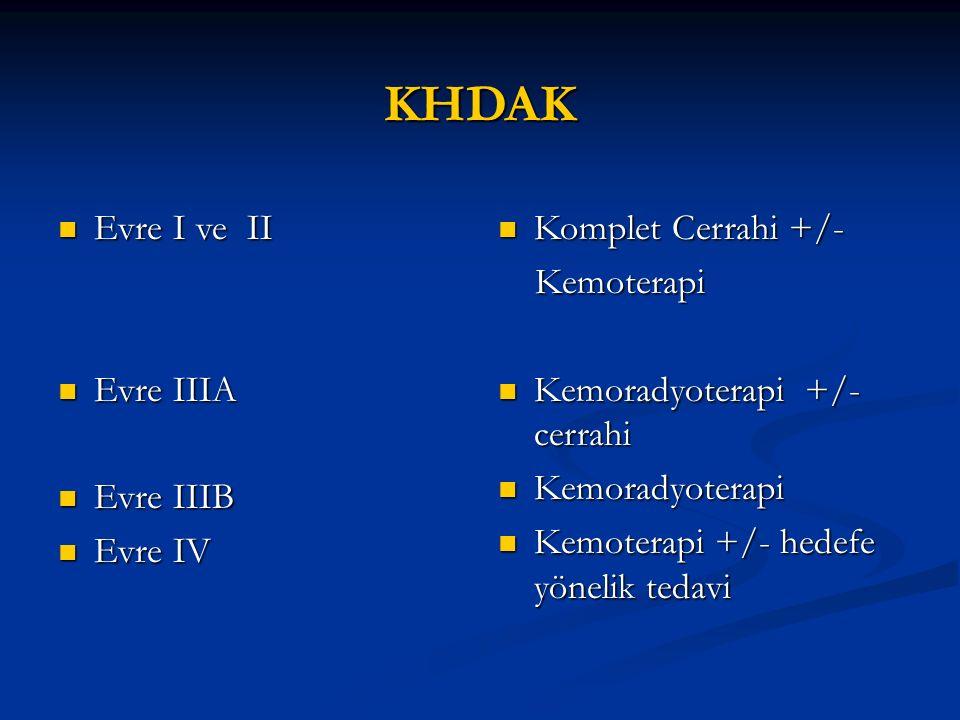 KHDAK Evre I ve II Evre IIIA Evre IIIB Evre IV Komplet Cerrahi +/-