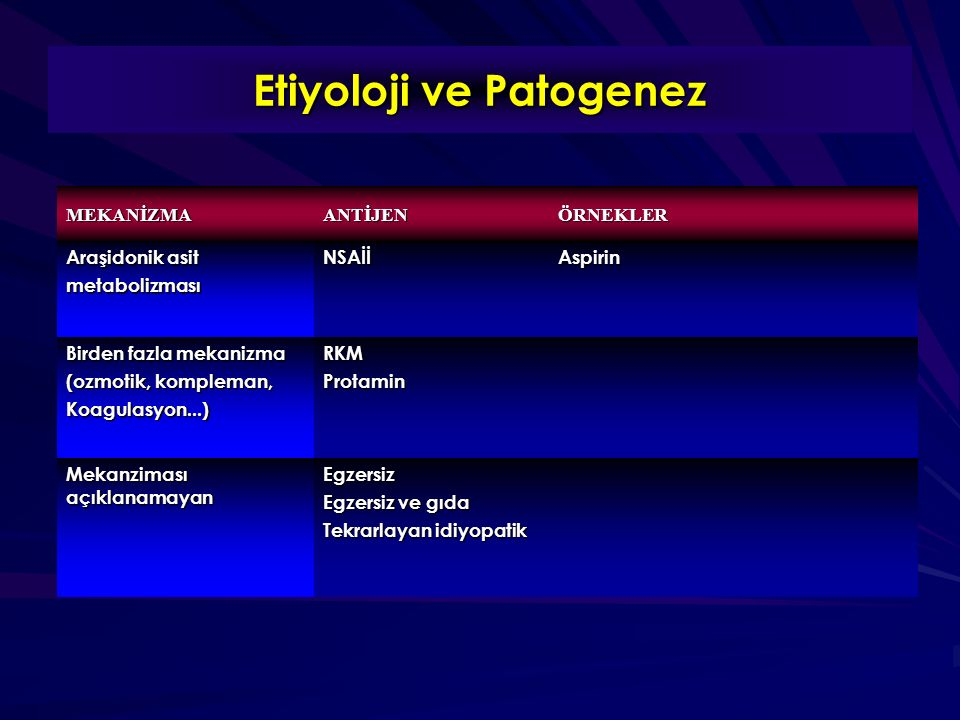 Etiyoloji ve Patogenez