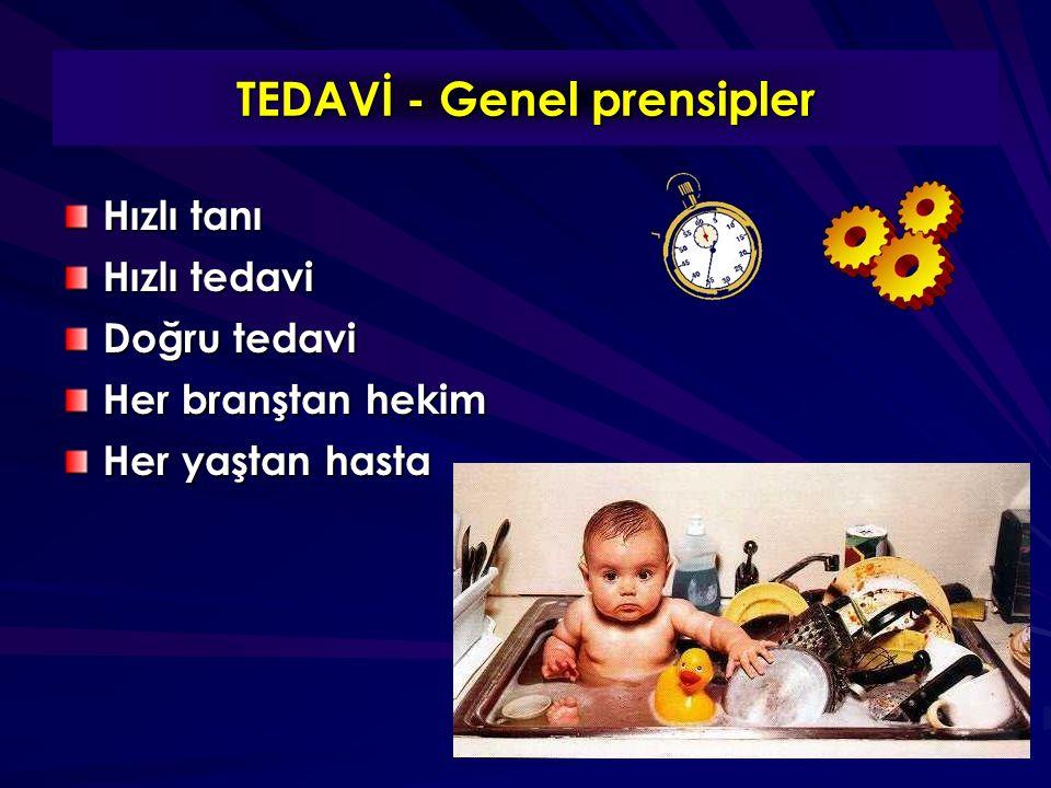 TEDAVİ - Genel prensipler