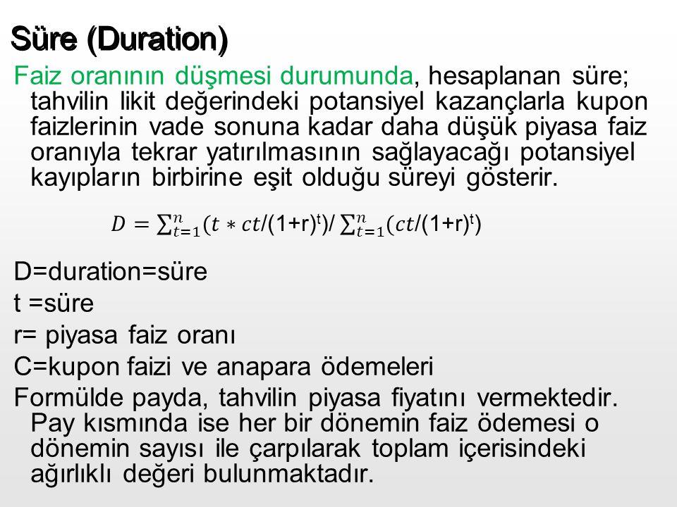 Süre (Duration)
