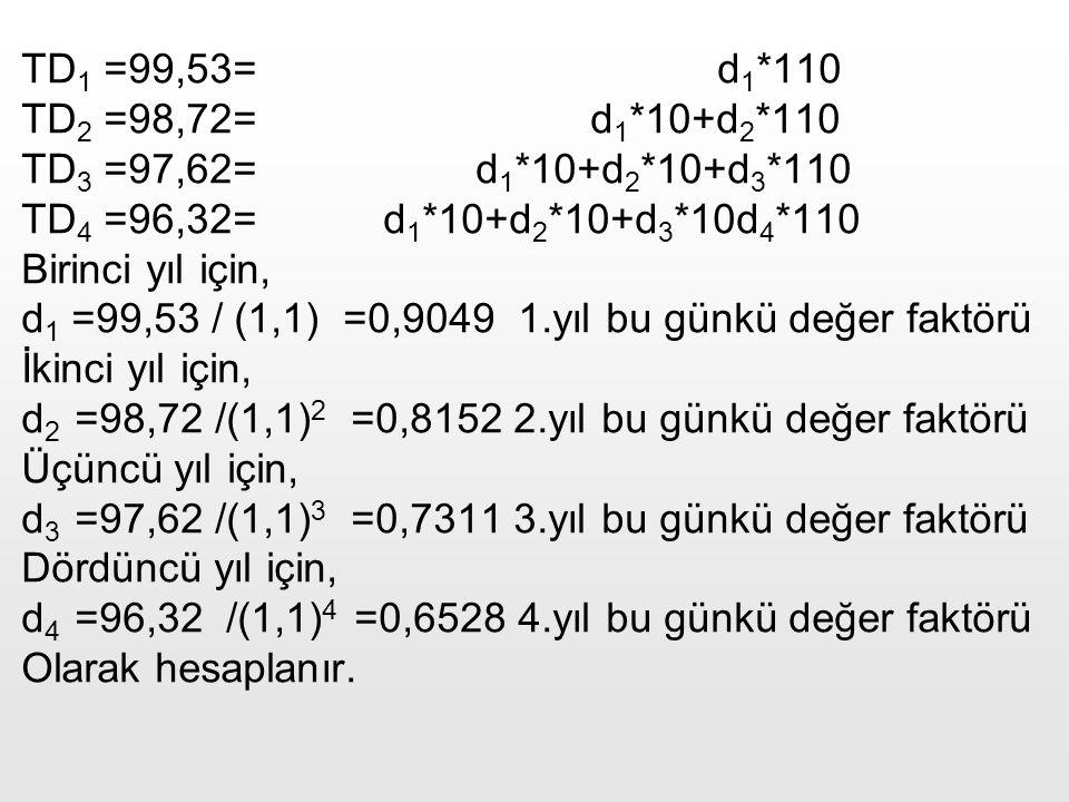 TD1 =99,53= d1*110 TD2 =98,72= d1*10+d2*110 TD3 =97,62= d1*10+d2*10+d3*110 TD4 =96,32= d1*10+d2*10+d3*10d4*110 Birinci yıl için, d1 =99,53 / (1,1) =0,9049 1.yıl bu günkü değer faktörü İkinci yıl için, d2 =98,72 /(1,1)2 =0,8152 2.yıl bu günkü değer faktörü Üçüncü yıl için, d3 =97,62 /(1,1)3 =0,7311 3.yıl bu günkü değer faktörü Dördüncü yıl için, d4 =96,32 /(1,1)4 =0,6528 4.yıl bu günkü değer faktörü Olarak hesaplanır.