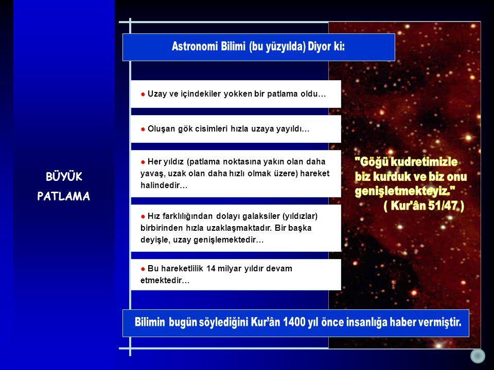 Astronomi Bilimi (bu yüzyılda) Diyor ki: