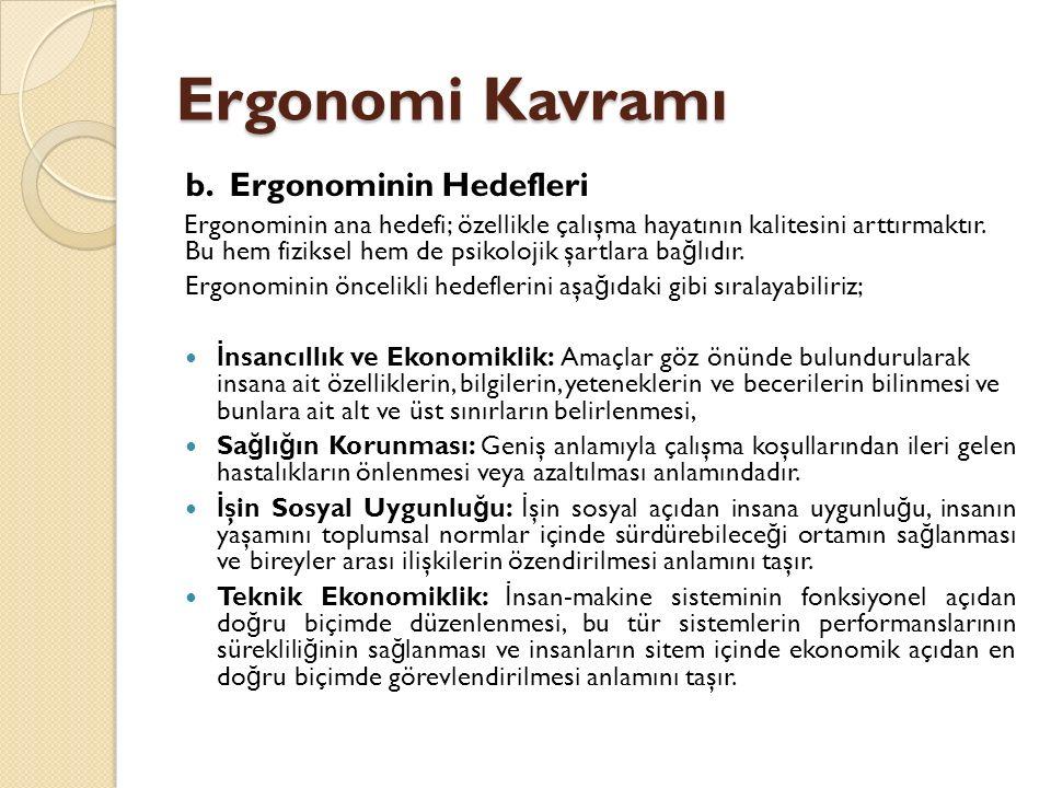 Ergonomi Kavramı b. Ergonominin Hedefleri