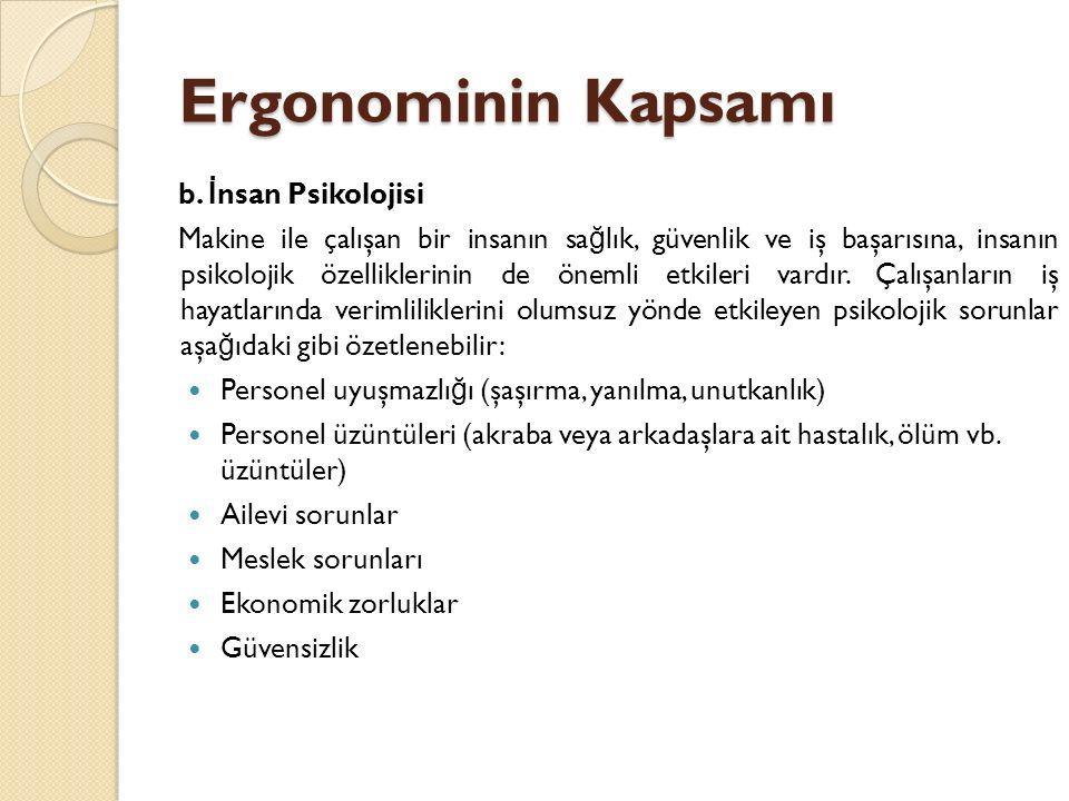Ergonominin Kapsamı b. İnsan Psikolojisi