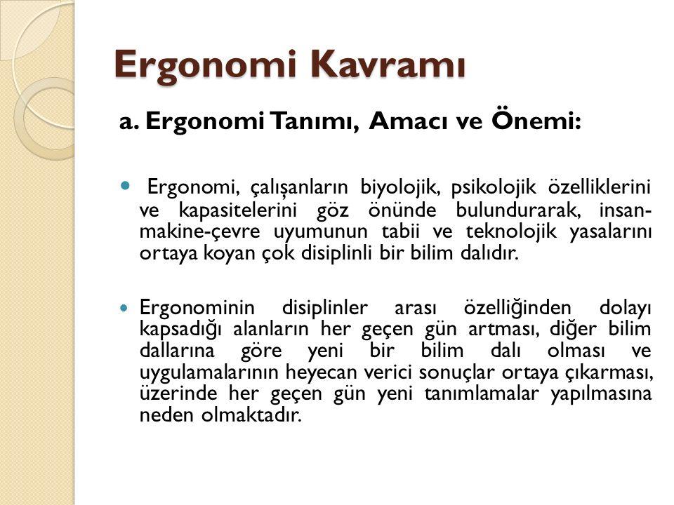 Ergonomi Kavramı a. Ergonomi Tanımı, Amacı ve Önemi: