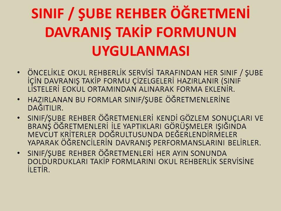SINIF / ŞUBE REHBER ÖĞRETMENİ DAVRANIŞ TAKİP FORMUNUN UYGULANMASI