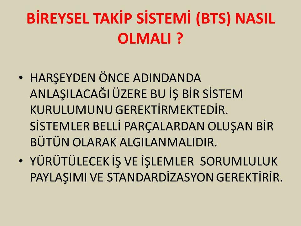 BİREYSEL TAKİP SİSTEMİ (BTS) NASIL OLMALI