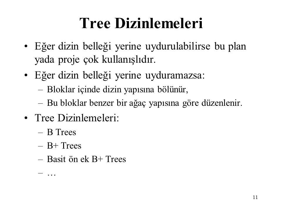 Tree Dizinlemeleri Eğer dizin belleği yerine uydurulabilirse bu plan yada proje çok kullanışlıdır. Eğer dizin belleği yerine uyduramazsa: