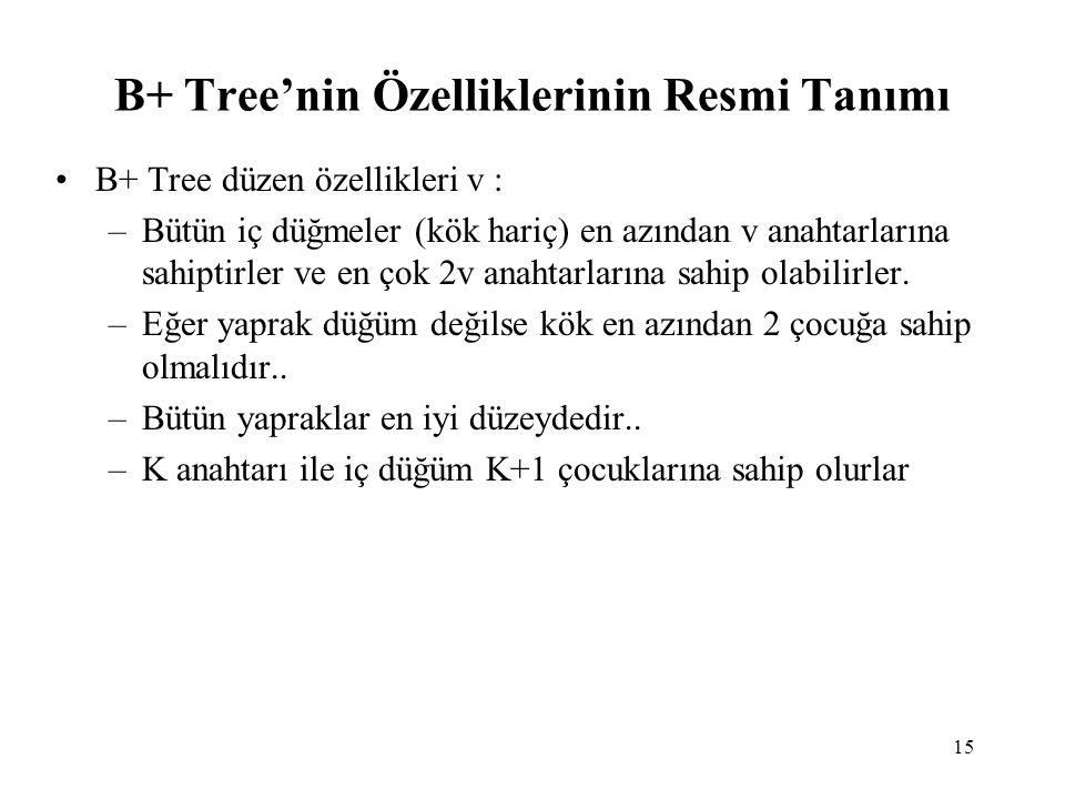 B+ Tree'nin Özelliklerinin Resmi Tanımı