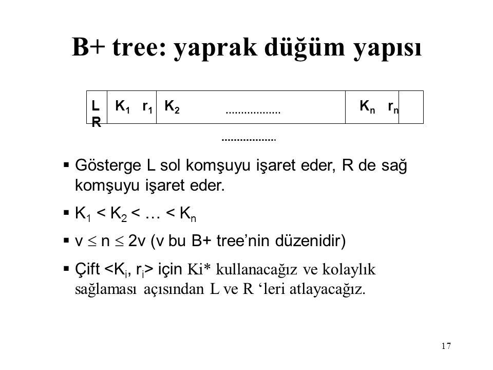 B+ tree: yaprak düğüm yapısı
